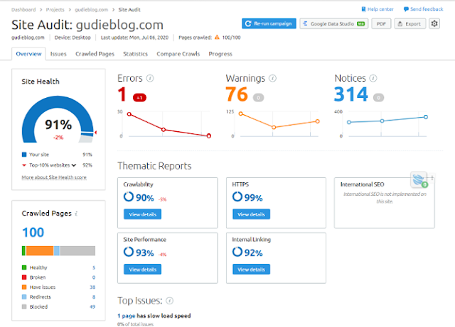 9+ Best SEO Site Audit Tools You can Use in 2020