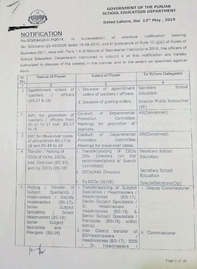 NOTIFICATION REGARDING DELEGATION OF POWERS OF SCHOOL EDUCATION DEPARTMENT