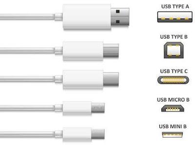 Jenis Kabel USB