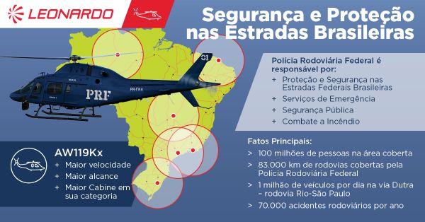 Polícia Rodoviária Federal acrescenta seis helicópteros Leonardo AW119Kx à frota   É MAIS QUE VOAR