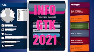 Info GTK Periode Tahun 2021