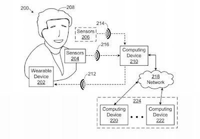 مايكروسوفت تسجّل براءة اختراع عن ملابس ذكية تقرأ مشاعر مُرْتَدِيها