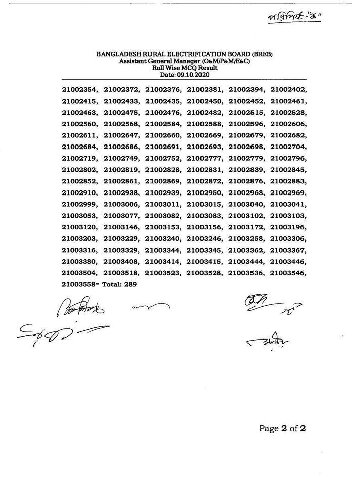palli bdyut job exam result