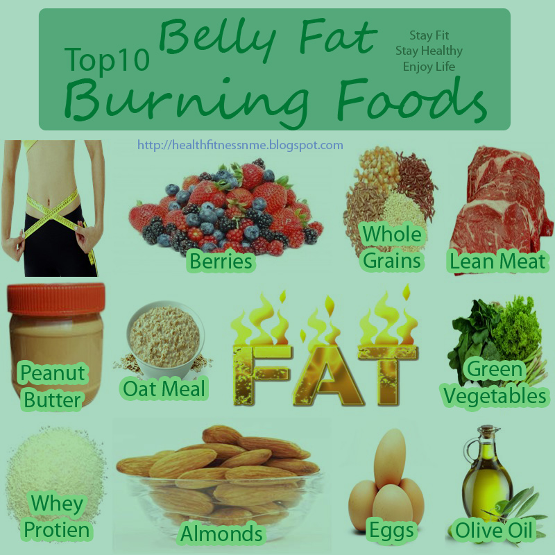 Belly Fat-Burning Foods