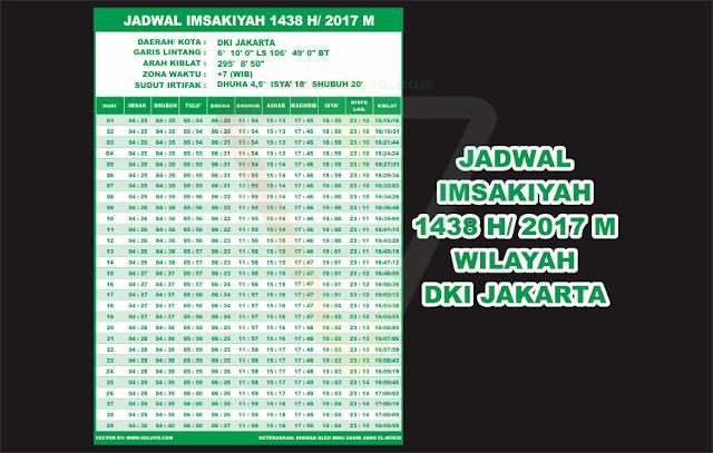 Jadwal Imsakiyah  M Wilayah Dki Jakarta
