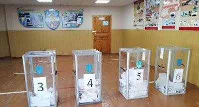 На местные выборы пришли лишь 37% избирателей