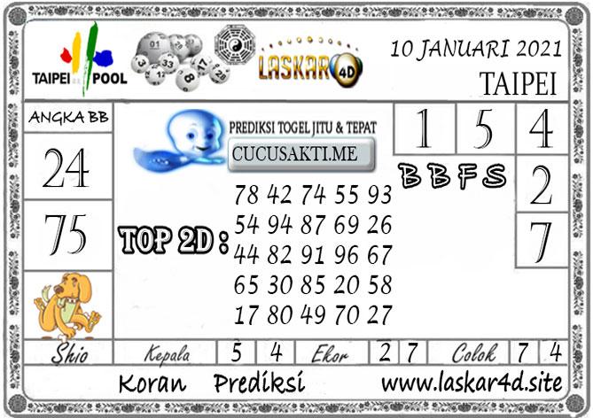 Prediksi Togel TAIPEI LASKAR4D 10 JANUARI 2021