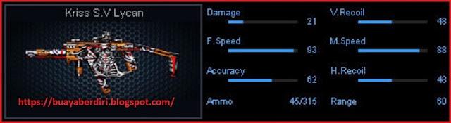 Damage Weapon Dual Kriss S.V Lycan