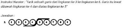 3 Psikotes di PT Graha Seribu Satu Jaya, Apa Saja?