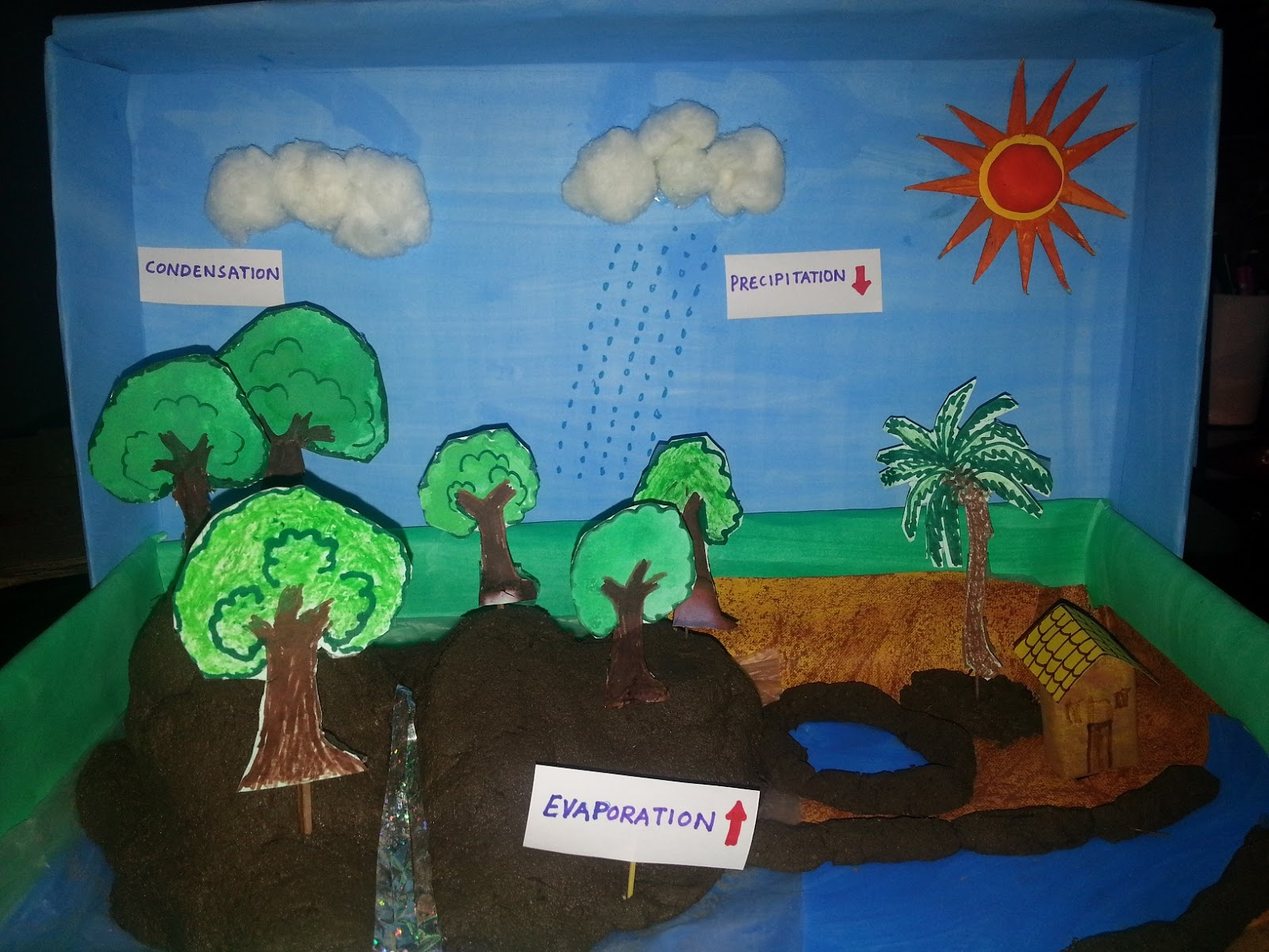 land area also blog space student project model of water cycle rh sureparentdaysspot