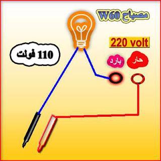 مخطط الـ 110 فولت لفحص الاجهزة الكهربائية