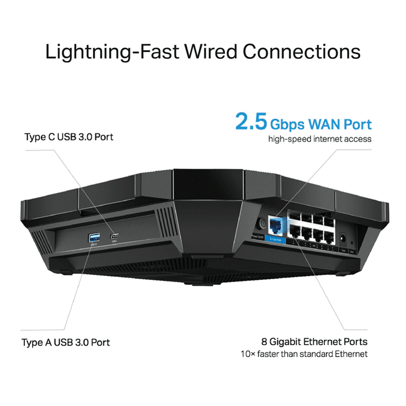 Ultra-connective ports for both LAN and WAN