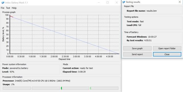 grafik baterai di ASUS ZenBook Flip UX360UA