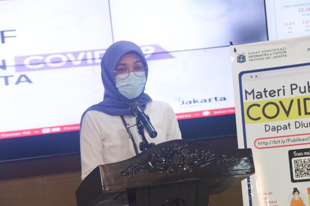 Update Corona :  Dari 6826 orang positif, 1689 Orang di Jakarta Dilaporkan Telah Sembuh