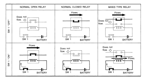 standardized-relay-types-and-circuit