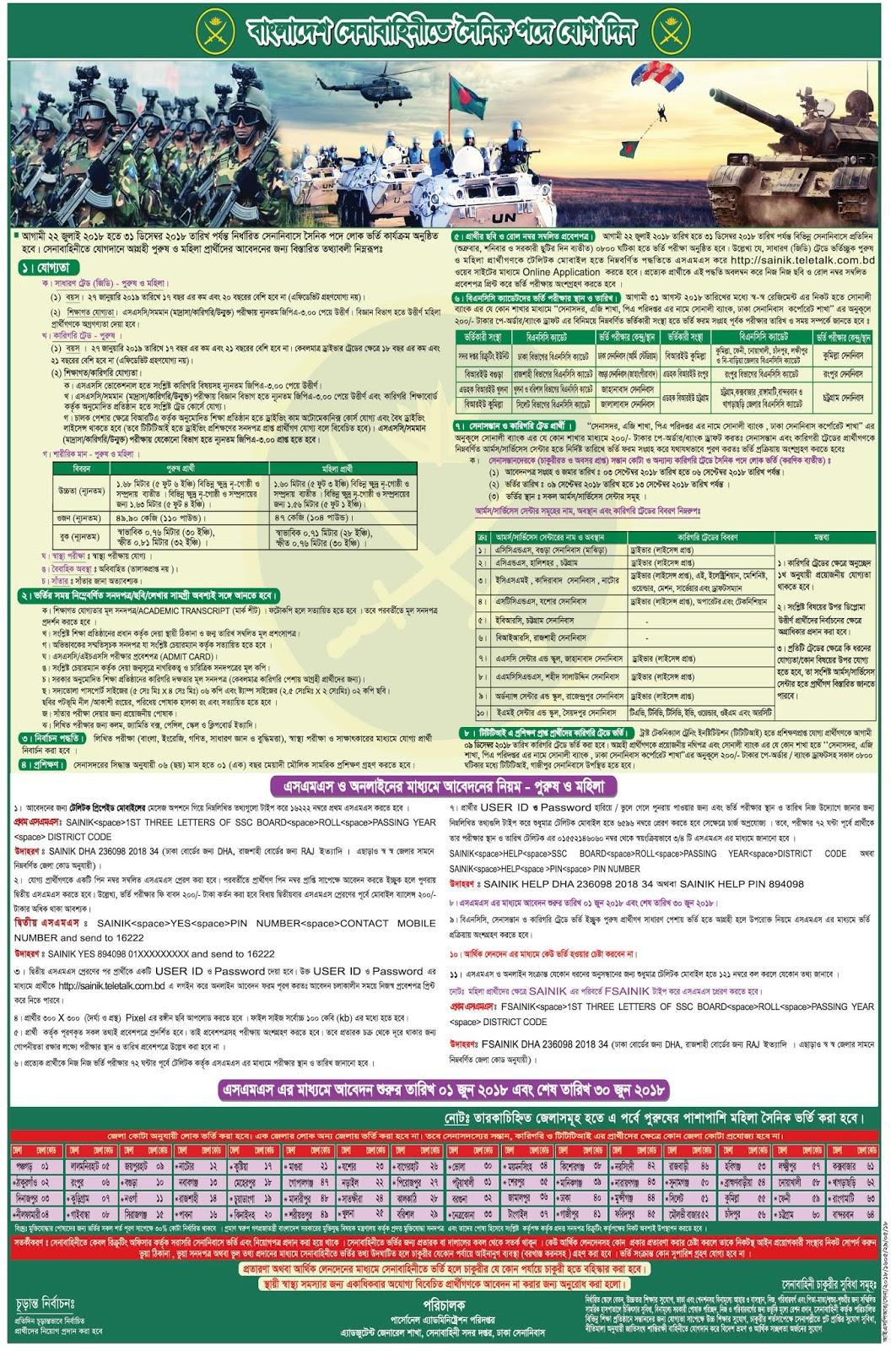 Bangladesh Army Soldier (সৈনিক)  Recruitment Circular 2018