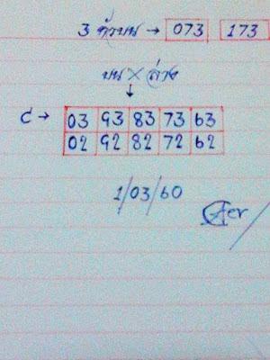 เลขเด่นบน 073  173  เลขเด่นบน-ล่าง  03  93  83  73  63  02  92  82  72  62