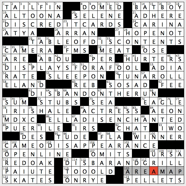 Rex parker does the nyt crossword puzzle resort island in firthy of sunday february 7 2016 m4hsunfo