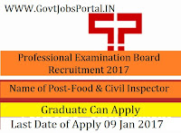 Professional Examination Board Recruitment 2017 For Food and Civil Supplies Inspector