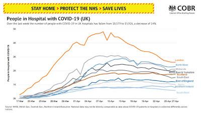 280420 people in hospital UK