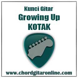 Chord Kunci Gitar KOTAK GROWING UP Ost Gundala