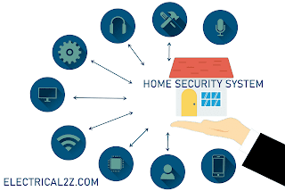 home security system, wired alarm system, wireless alarm system, electronic alarm system, alarm system, security system, hard wire alarm system