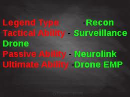 Apex legends Crypto all abilities
