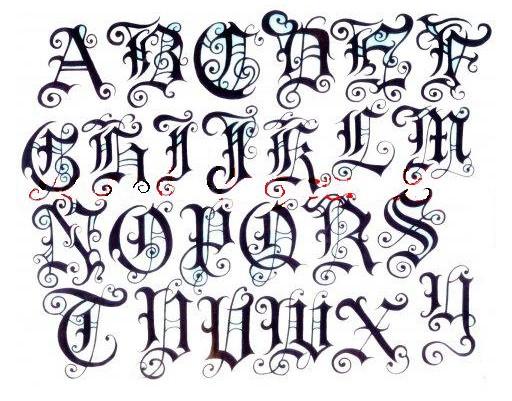 chalk writing alphabet letters