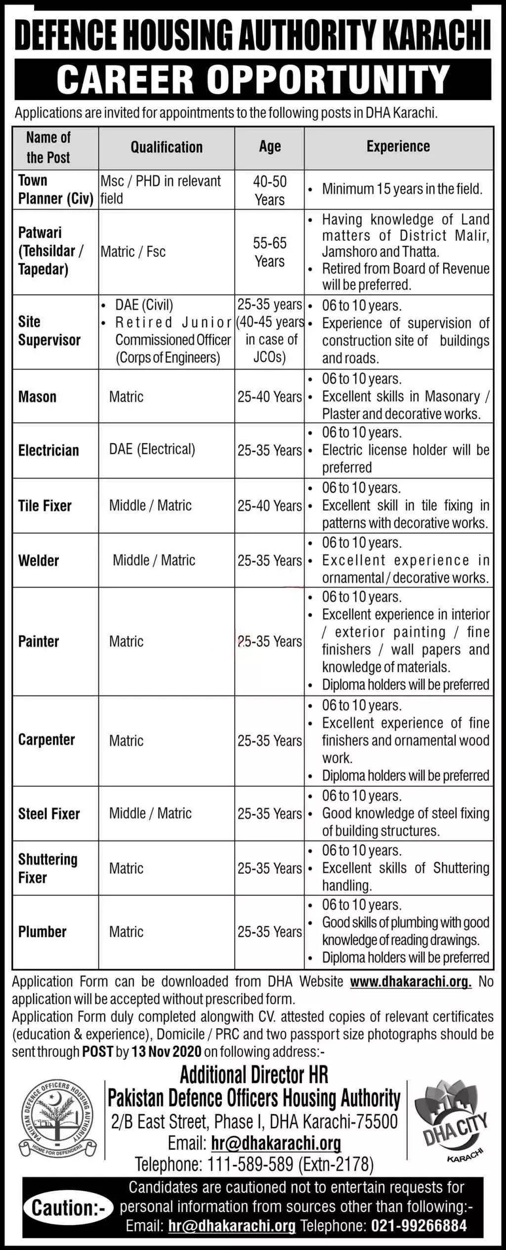 MATRIC BASE JOBS IN DEFENSE HOUSING AUTHORITY DHA KARACHI JOBS 2020