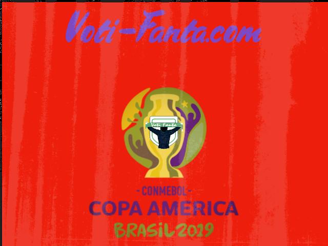 COPA AMERICA 2019: i voti delle finali