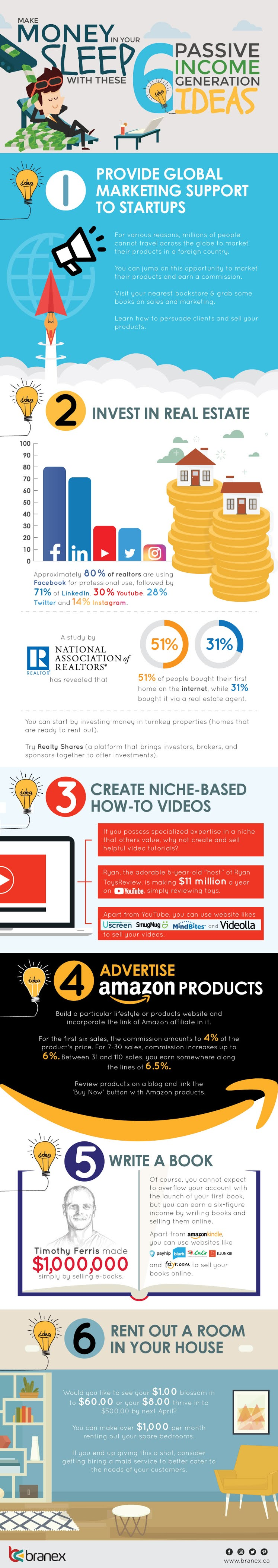 Make Money In Your Sleep With These Passive Income Generation #infographic #Money #Make Money #Income Generation #How to Make Money
