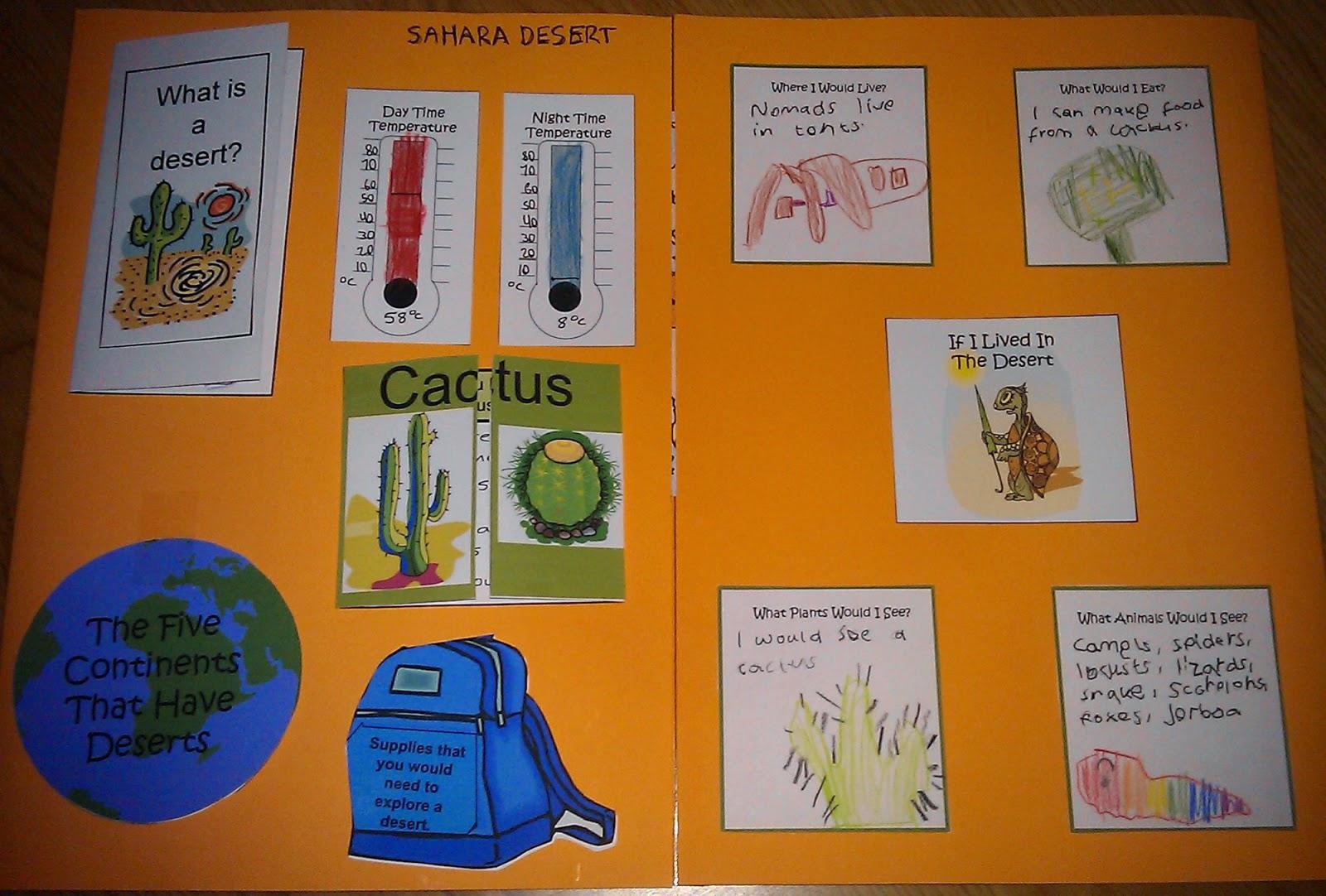 Iman S Home School Deserts Lapbook