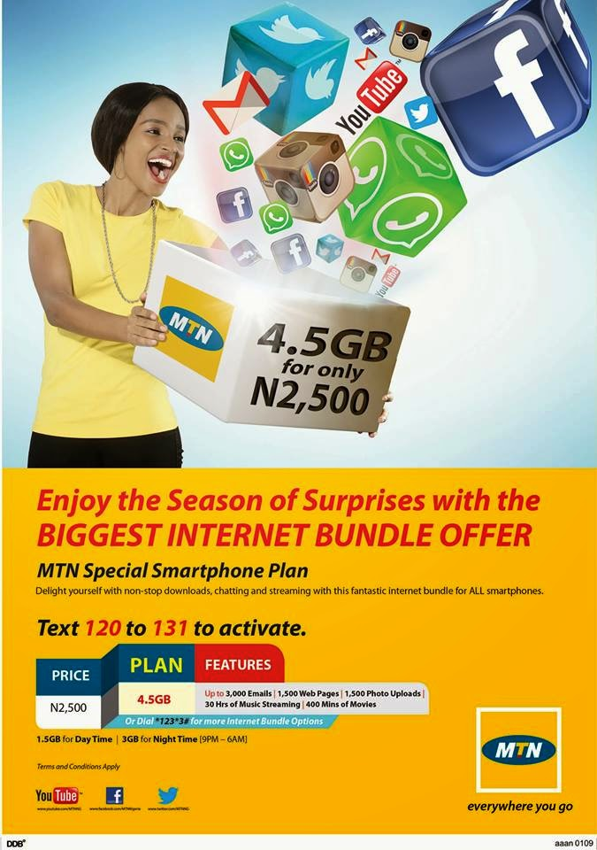 How to load mtn data plan