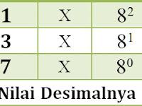 Sistem bilangan (Desimal, Biner, Octal dan Hexadecimal) dan Konversi Bilangan