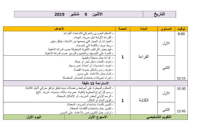 مذكرة يومية خاصة بالتقويم التشخيصي للأسبوع الأول