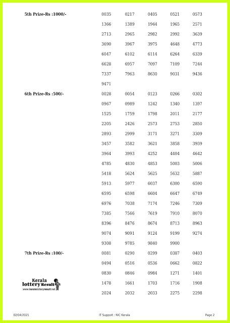 Kerala Lottery Result Today Live 02.04.2021 | Nirmal Lottery Result NR 218 Lottery Result
