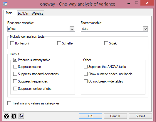 Stata graphical user interface (GUI) for one-way ANOVA