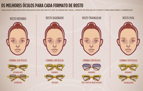 A partir daqui, vamos analisar caso a caso o modelo de óculos ideal para  cada tipo de rosto. Ah, uma dica  é sempre bom procurar famosas que tenham  o nosso ... a4ba7d0243