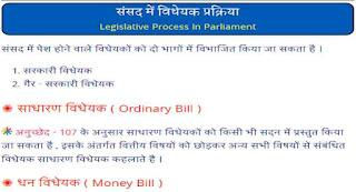 Legislative Process In Parliament