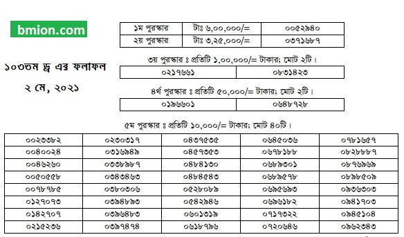 103nd-100Taka-Prize-Bond-Draw-Result-Bangladesh-2-May-2021