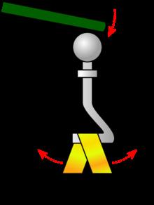 Gold-leaf electroscope (Elektroskop daun emas)