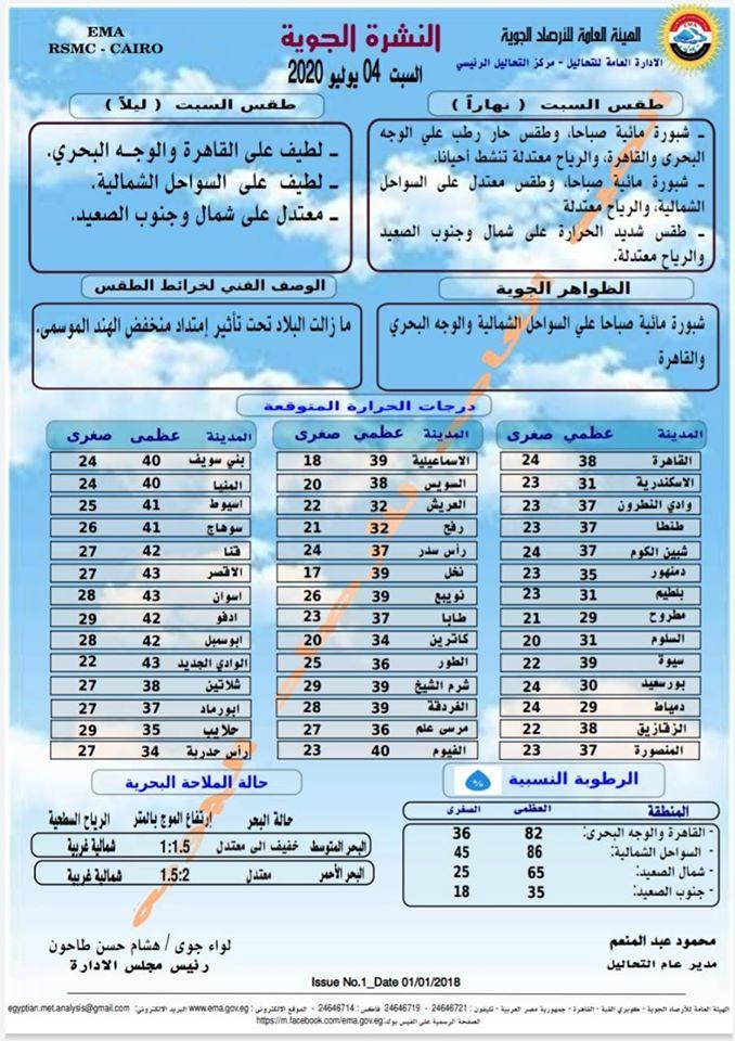 اخبار طقس السبت 4 يوليو 2020 النشرة الجوية فى مصر
