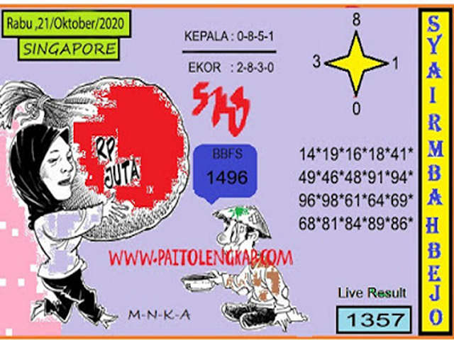 Kode syair Singapore Rabu 21 Oktober 2020 157