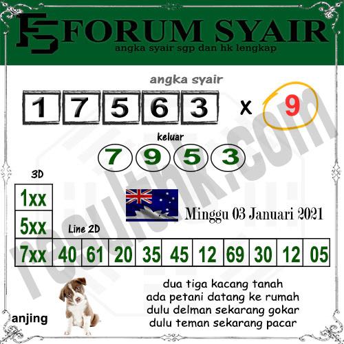 Forum Syair SD Minggu 03 Januari 2021