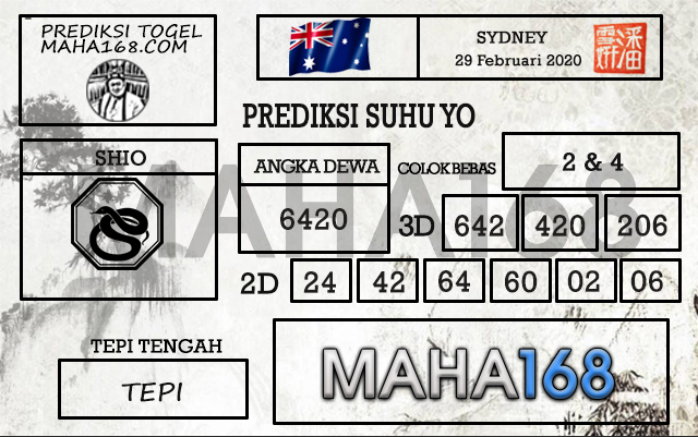 Prediksi Sidney JP 29 Februari 2020 - Prediksi Suhu Yo