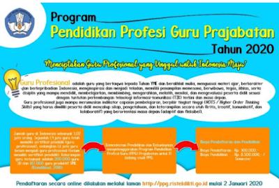 Pendaftaran PPG Prajabatan Tahun 2020 Telah Dibuka, Ini Jadwal dan Syaratnya..