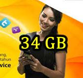 Dapatkan Tambahan Kuota Gratis Sebesar 10 GB dari Indosat Iflix