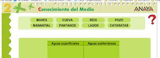 http://www.ceiploreto.es/sugerencias/A_1/Recursosdidacticos/SEGUNDO/datos/03_cmedio/03_Recursos/actividades/05/act1.htm