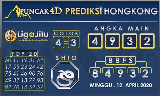 PREDIKSI TOGEL HONGKONG PUNCAK4D 12 APRIL 2020