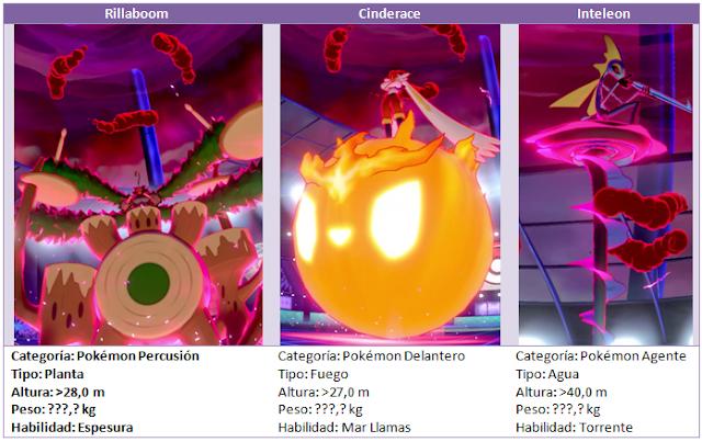 Octava generación Galar Nintendo Rillaboom Planta Espesura Cinderace Mar de Llamas Fuego Inteleon Agua Agua Torrente La isla de la armadura Pase de Expansión Espada Escudo.png